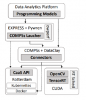 CLASS Software Architecture Ecosystem