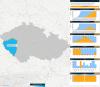 displaying data for Pilsen region